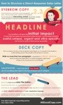 Copywriting Infographic: How to structure a sales letter